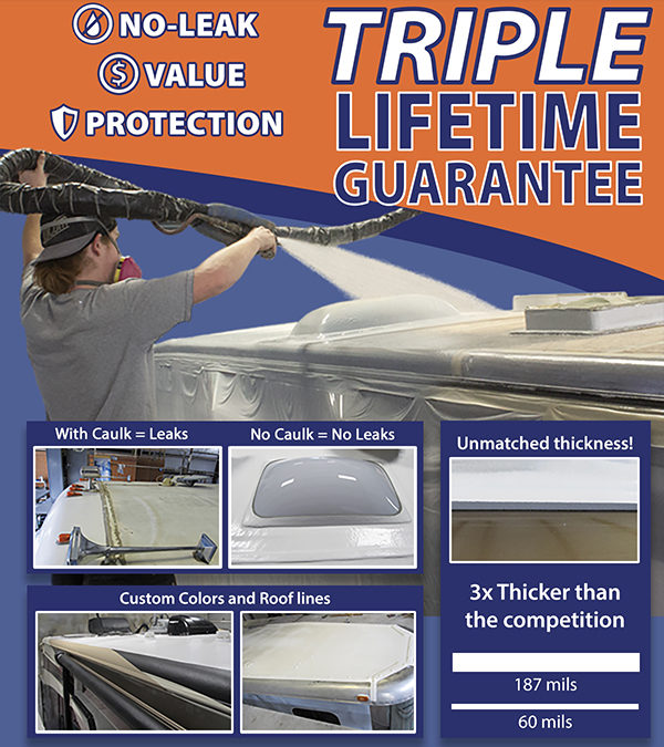 Client Project:  RV Roof Ad for Online Newsletter